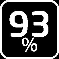 pourcentage 93